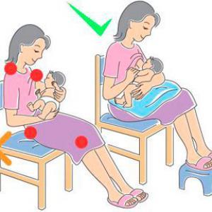 Поза для кормления ребенка