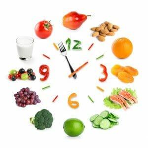 Часы из еды